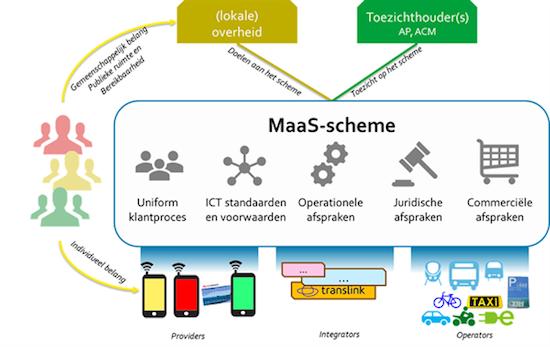 maas scheme