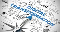 digitalisering processen